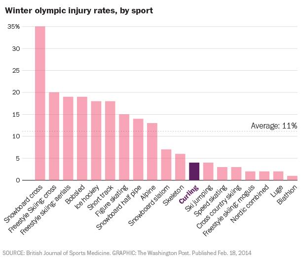 injury_rates_v2